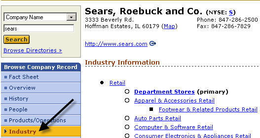 Screenshots Of Databases Used For Company And Industry Research
